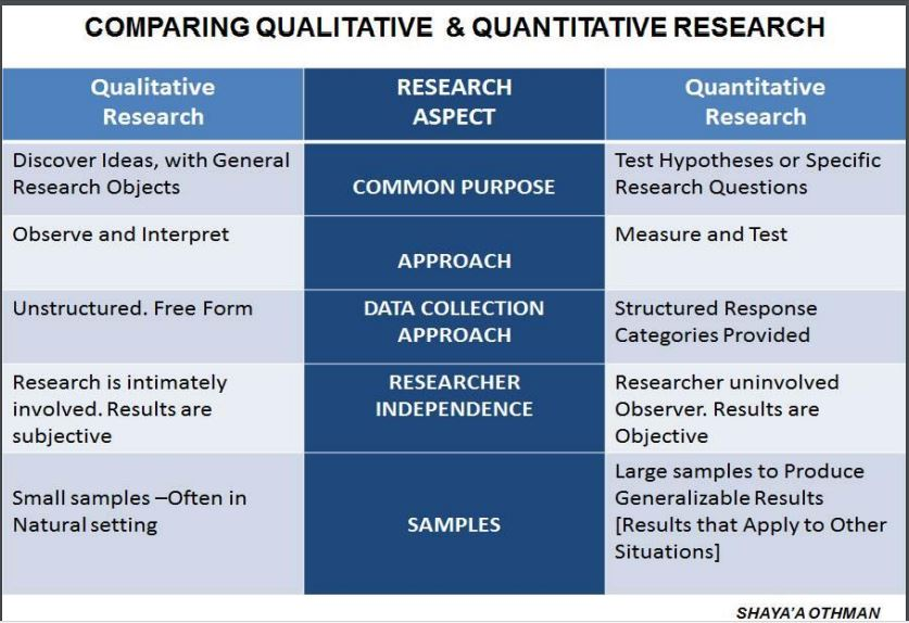 strengths and weaknesses of quantitative and qualitative data philosophy essay Quantitative and qualitative research methods: some strengths and weaknesses such data can be gathered either in a quantitative or qualitative way.